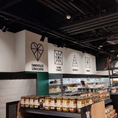 Identyfikacja punktów sprzedaży sieci gastronomicznej